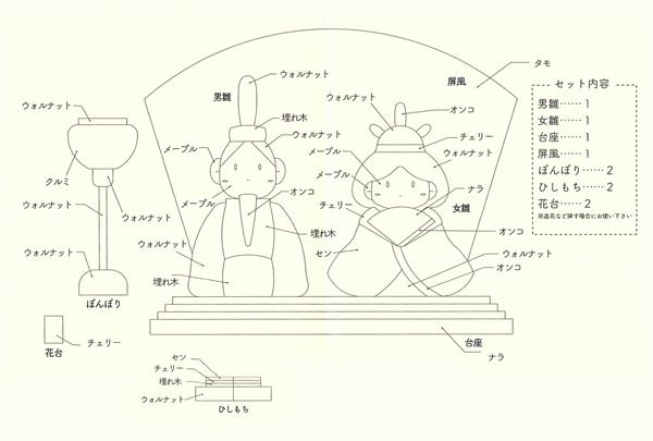 雛人形素材の内訳図面