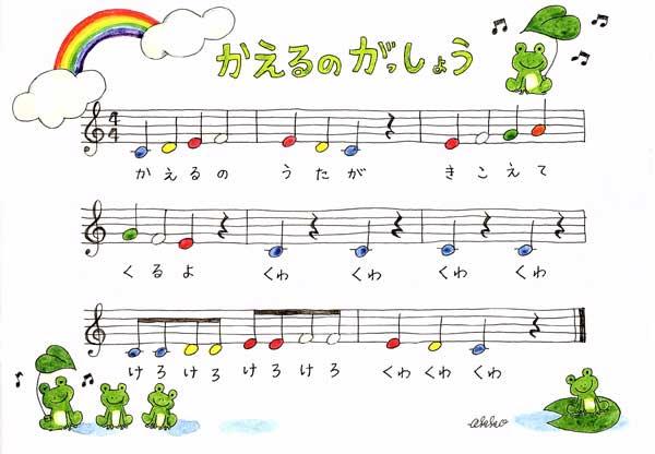 楽譜かえるのうた
