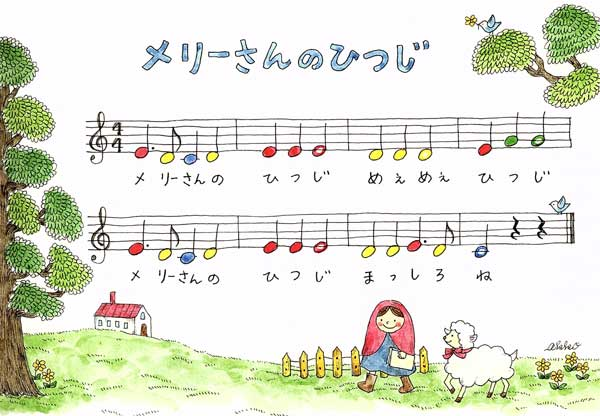 楽譜メリーさんのひつじ